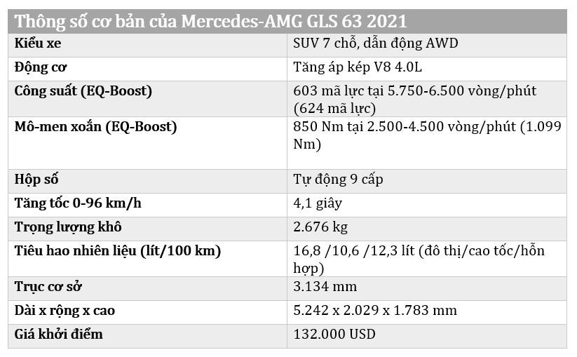 danh gia Mercedes-AMG GLS 63 2021 anh 48