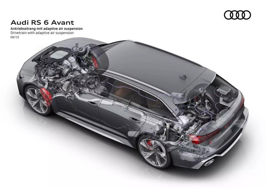 danh gia ban do Audi RS6 2020 anh 12