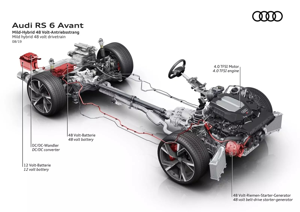 danh gia ban do Audi RS6 2020 anh 11