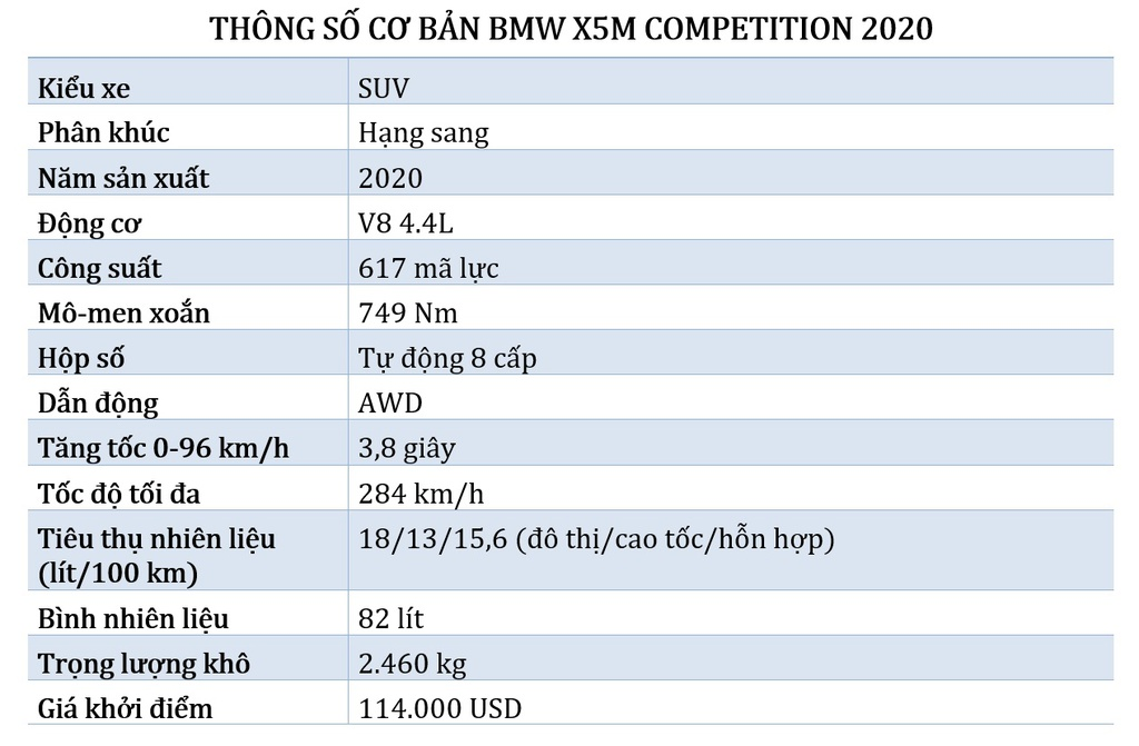 danh gia BMW X5 M Competition 2020 anh 38