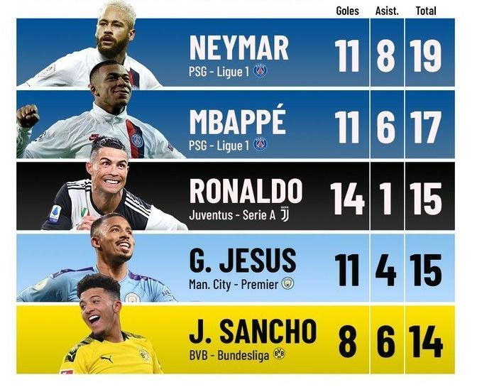Neymar tren duong tro lai tiep buoc Messi va Ronaldo hinh anh 3 neymar.jpg
