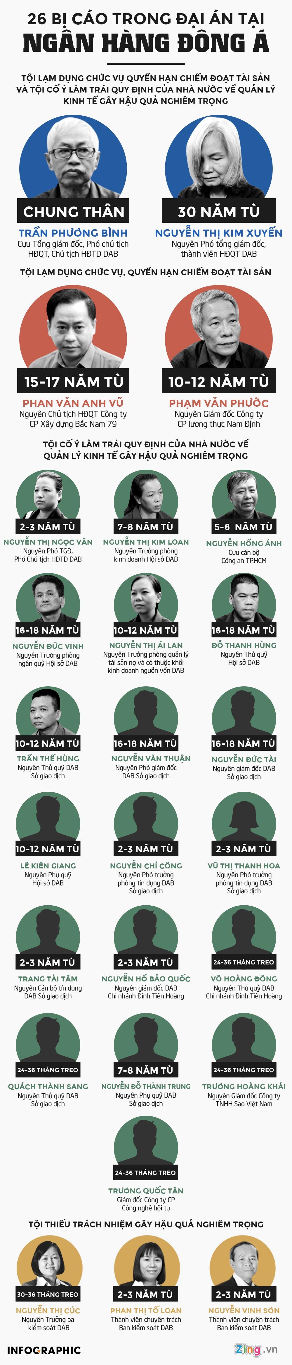 Tran Phuong Binh: 'Kiep sau xin lam trau ngua de chuoc loi' hinh anh 3