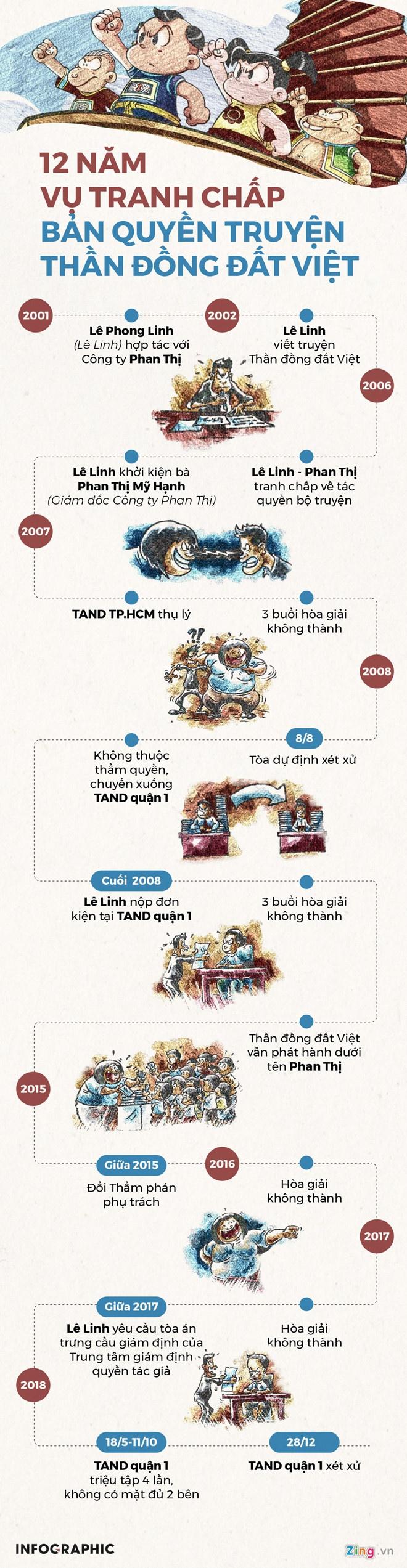 Hoa si Le Linh bat khoc tai phien toa Than dong dat Viet hinh anh 4
