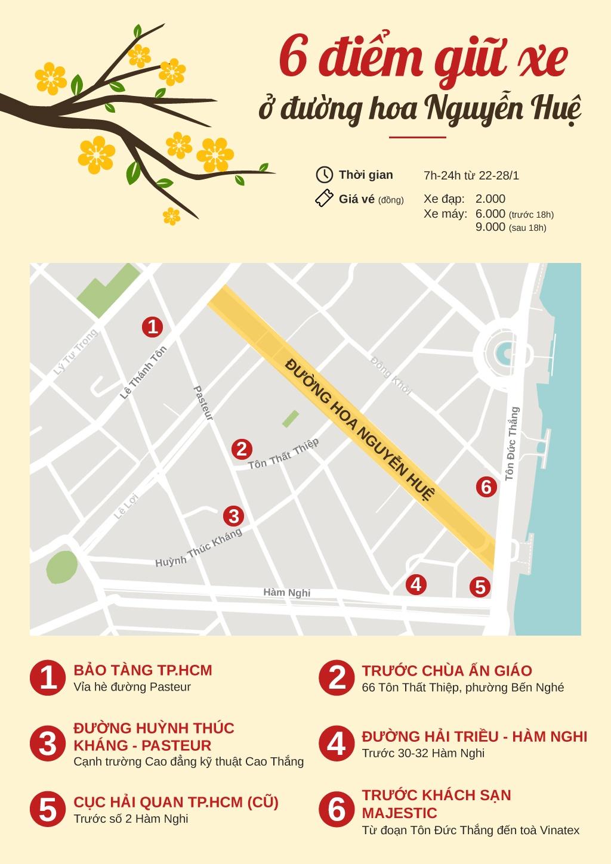 Tham quan duong hoa Nguyen Hue, gui xe o dau? hinh anh 1 INFO_6_diem_giu_xe.jpg