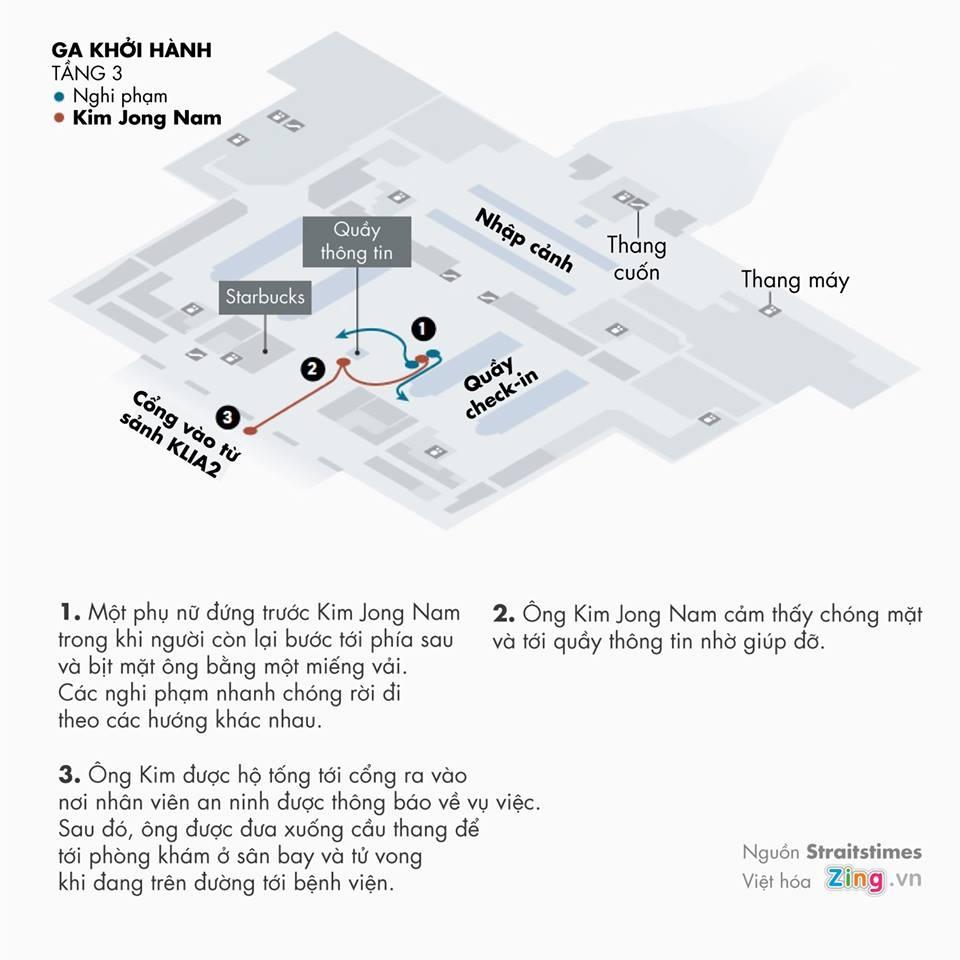 Nhom nghi pham vu Kim Jong Nam hop mat bang cach nao? hinh anh 4