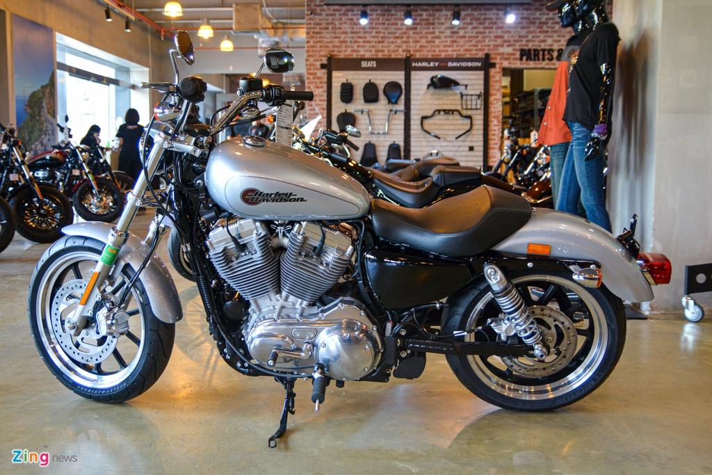 Harley-Davidson SuperLow 2020 xe Harley-Davidson gia re nhat VN anh 2