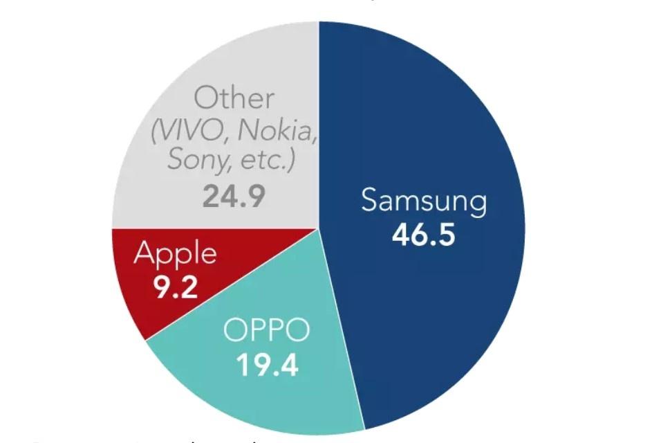 Smartphone Viet canh tranh Samsung anh 1