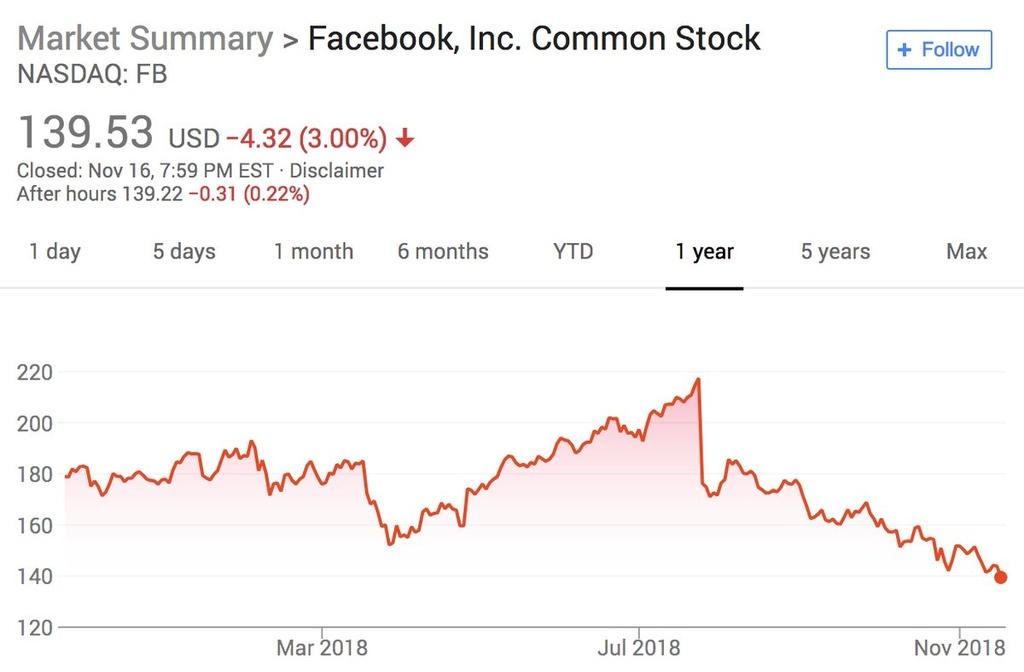 Facebook gap khung hoang anh 3