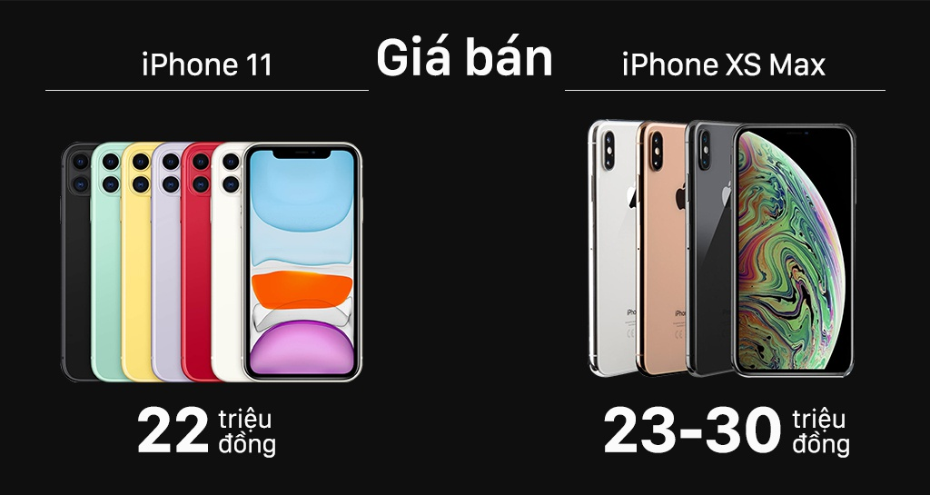 iPhone 11 do thong so voi iPhone XS Max hinh anh 5