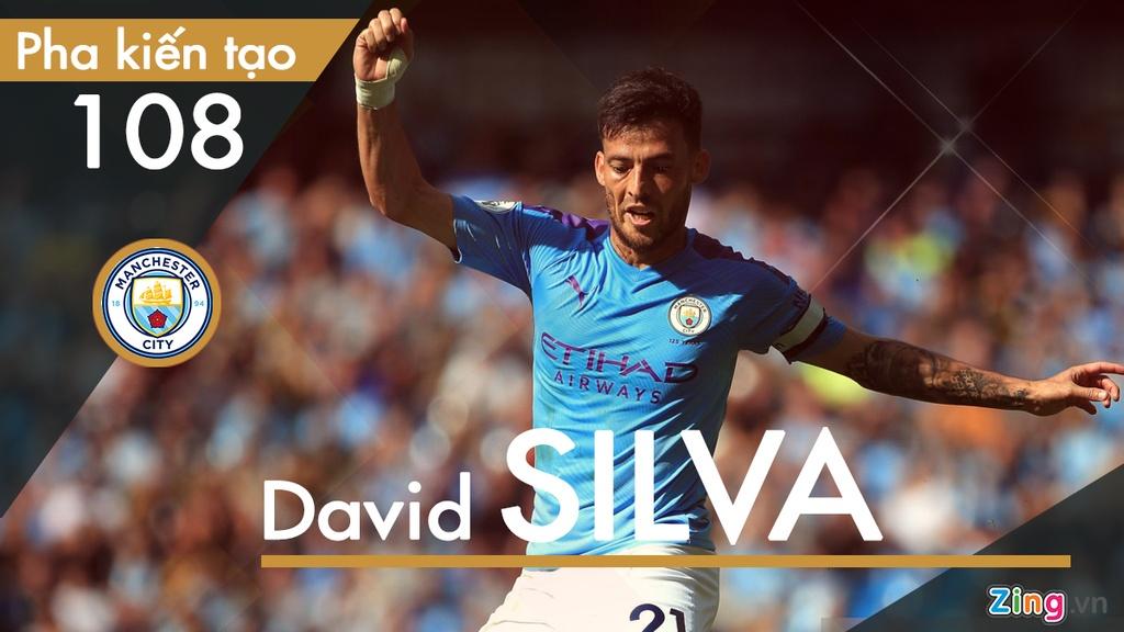 David Silva sang tao hang dau Premier League anh 2