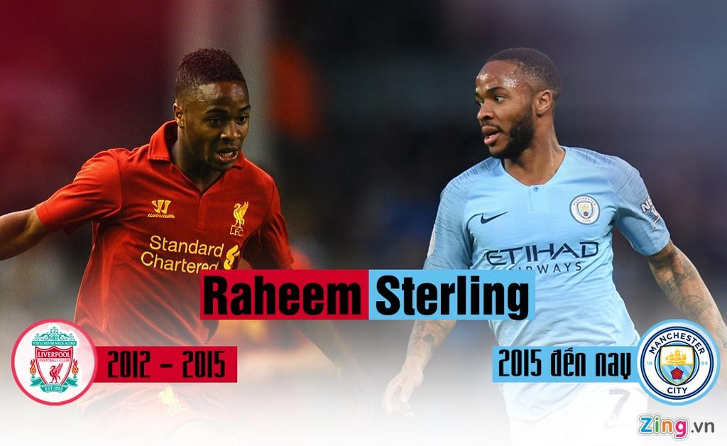 Sterling khoac ao ca Liverpool va Man City anh 4