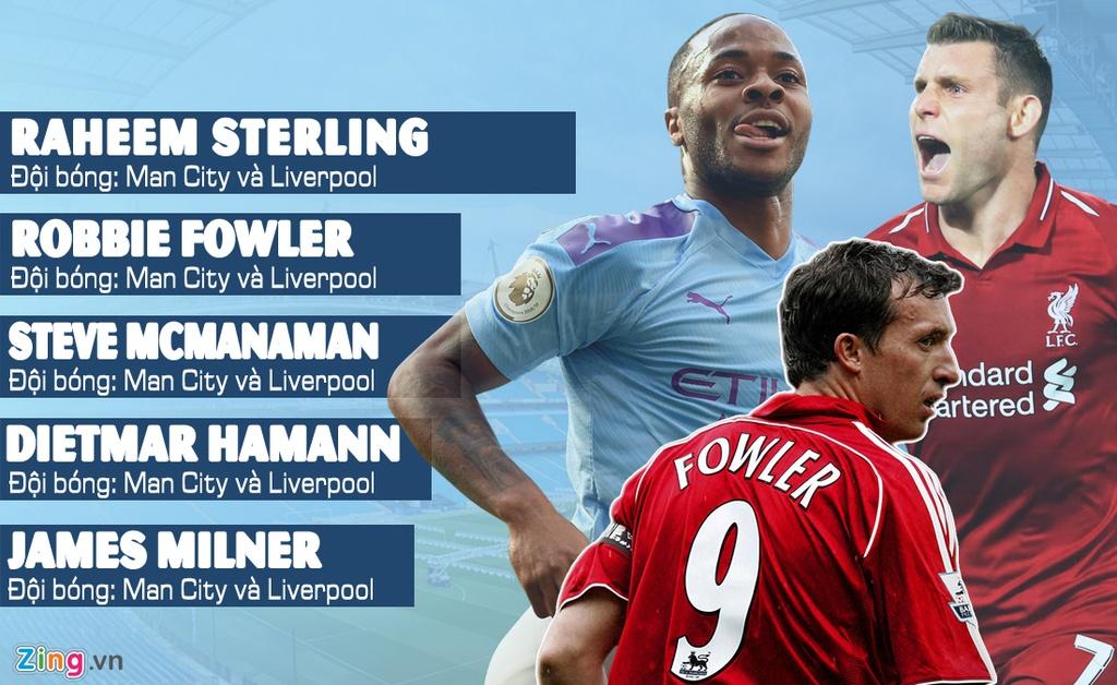 Sterling khoac ao ca Liverpool va Man City anh 6