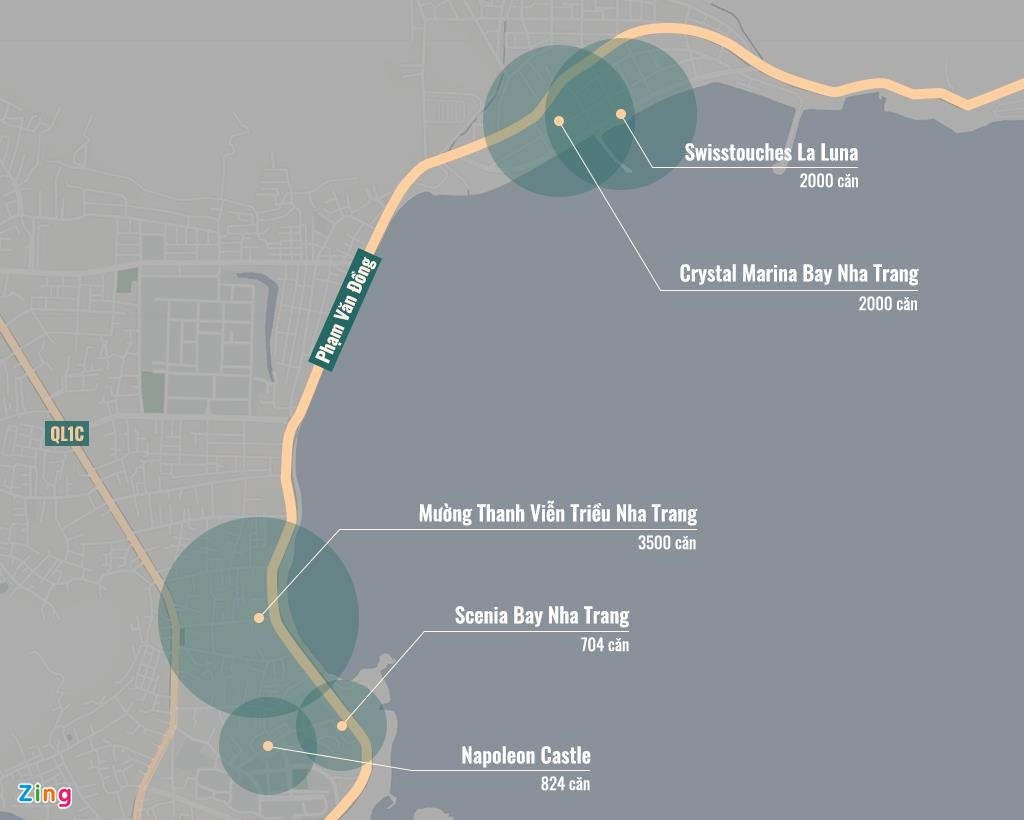 3.500 can ho Muong Thanh va viec do thi hoa chong mat o bac Nha Trang hinh anh 1 3.500 căn hộ Mường Thanh và việc đô thị hóa chóng mặt ở bắc Nha Trang 3.500 căn hộ Mường Thanh và việc đô thị hóa chóng mặt ở bắc Nha Trang Pham Van Dong zing