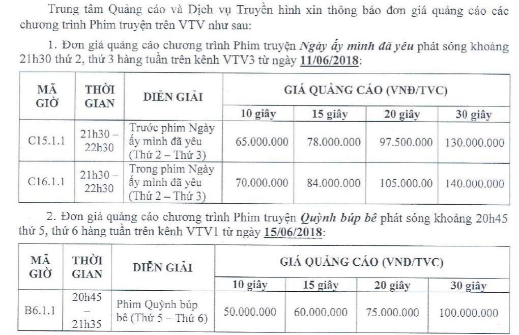 Gia quang cao gio vang tren VTV cua phim Viet va game show bao nhieu?