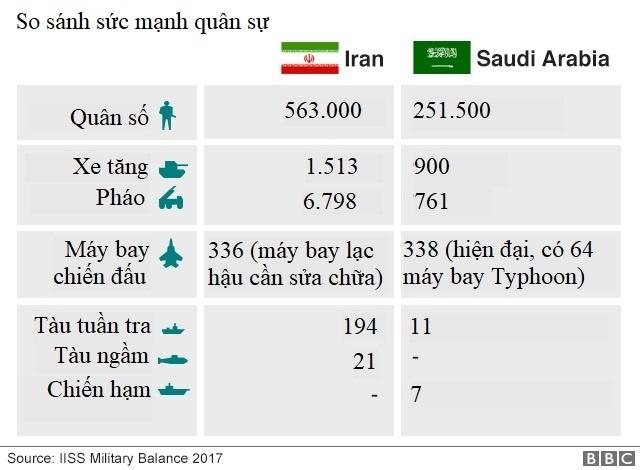Iran doi dau Saudi Arabia anh 3