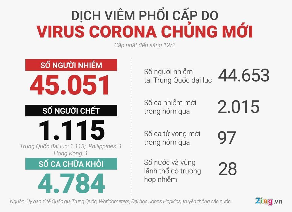 Indonesia la vung khong virus corona anh 3