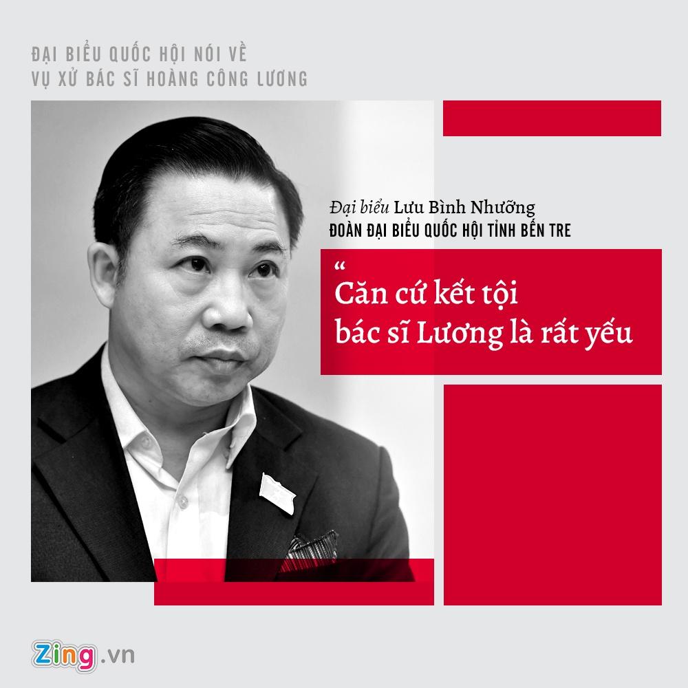 Hoang Cong Luong anh 4