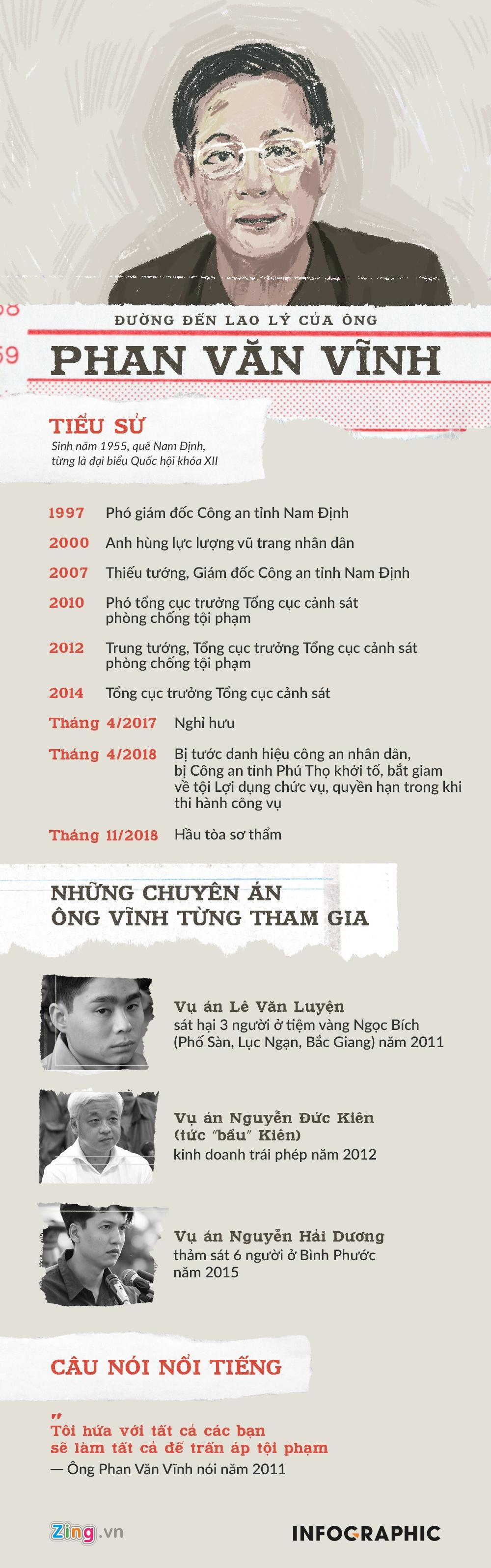 Cuu trung tuong Phan Van Vinh cui mat vao phong xu an hinh anh 14