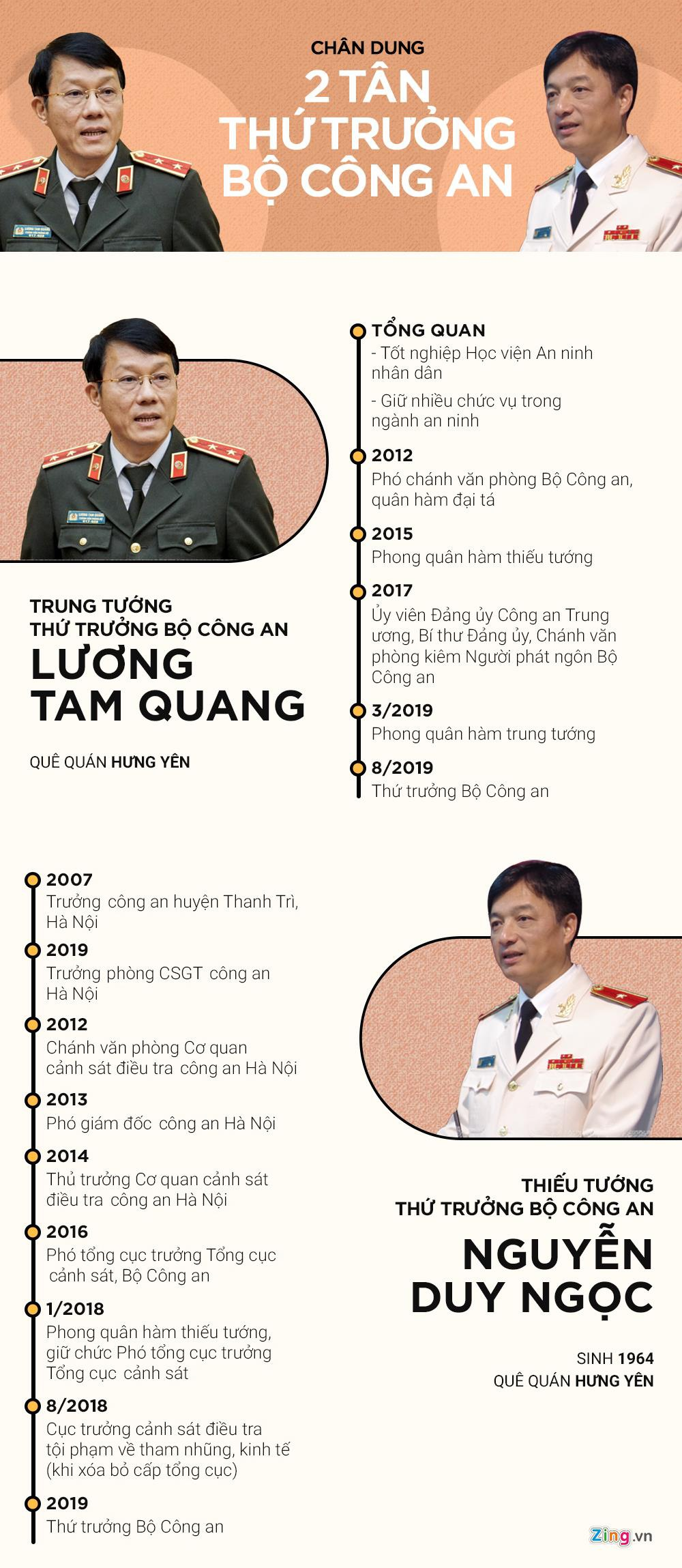 Chan dung 2 tan thu truong Bo Cong an hinh anh 1