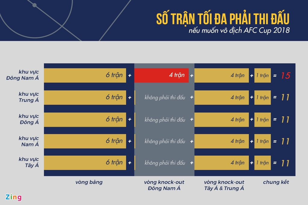 Vi sao U23 Viet Nam chien thang con cac CLB that bai o chau A? hinh anh 3