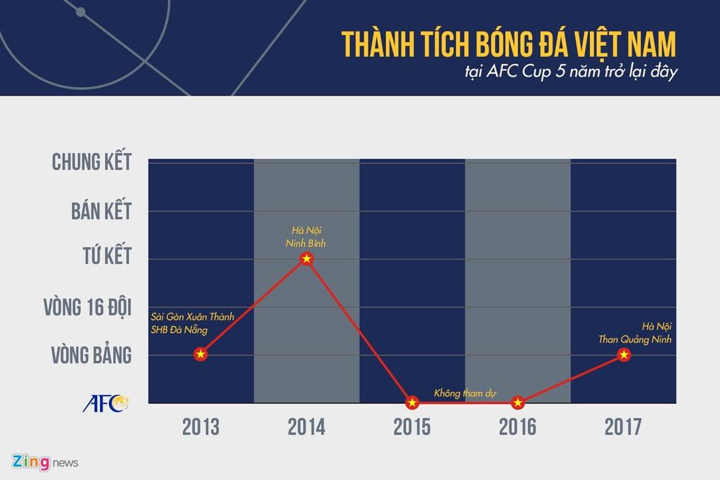 Vi sao U23 Viet Nam chien thang con cac CLB that bai o chau A? hinh anh 6
