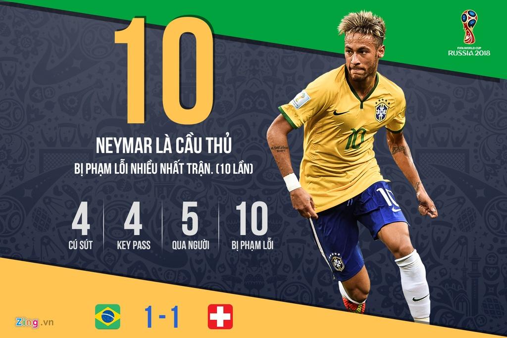 Tai sao Brazil la ung vien so mot cho chuc vo dich? hinh anh 2