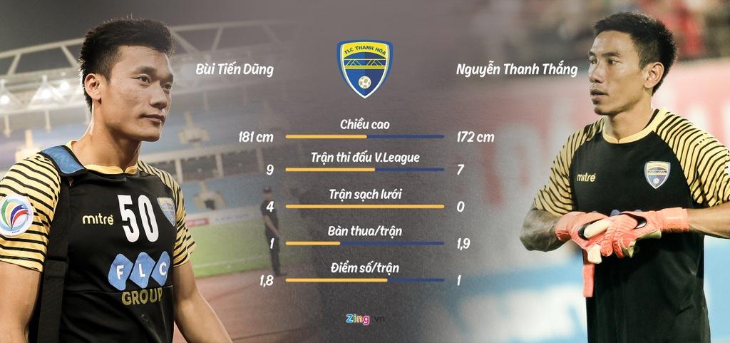 Dung coi thuong Bui Tien Dung o U23 Viet Nam anh 2
