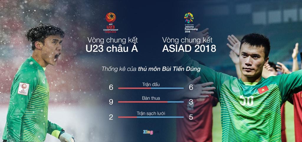 Bui Tien Dung van la ngoi sao sang tai ASIAD 2018 hinh anh 4