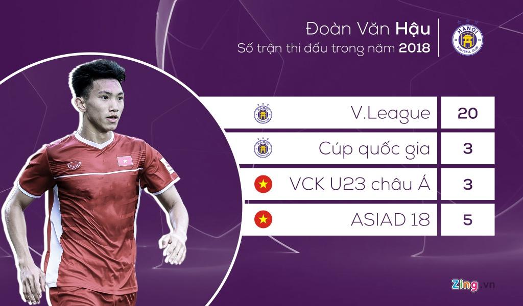 U19 Viet Nam hay doi tuyen quoc gia thuc su can Doan Van Hau? hinh anh 2