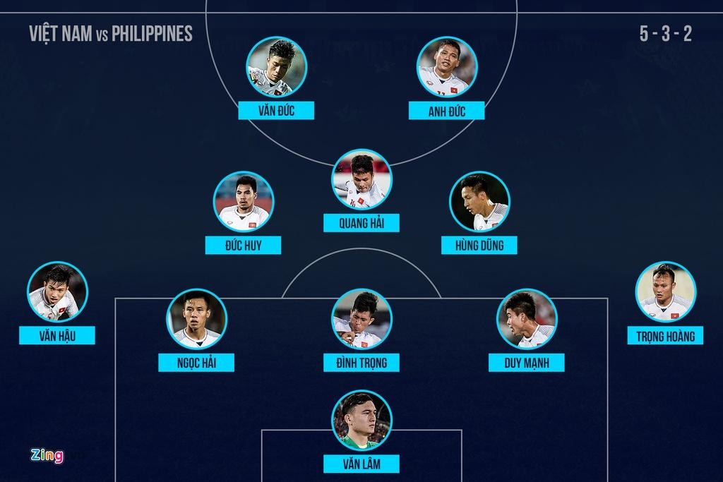 Tuyen Viet Nam bien ao the nao truoc chung ket luot ve AFF Cup? hinh anh 5