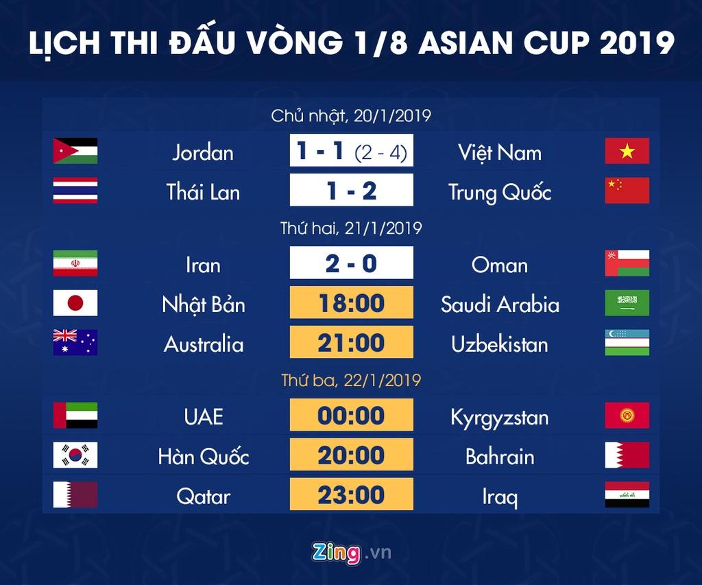 Viet Nam vao tu ket Asian Cup 2019 anh 6