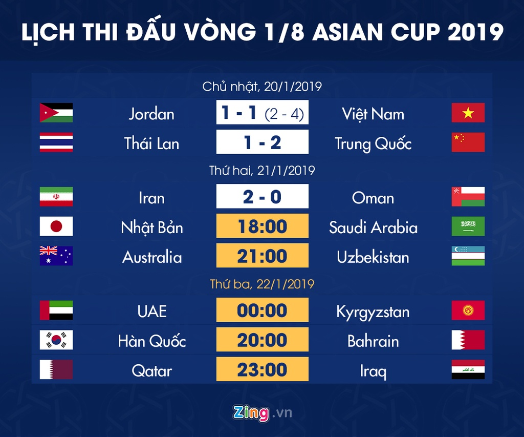 Viet Nam vao tu ket Asian Cup 2019: Hon ca mot doi tuyen hinh anh 6