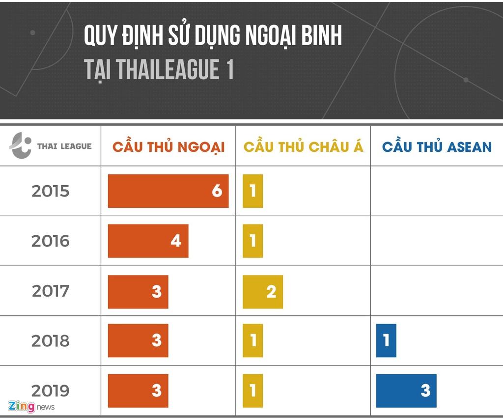 Vi sao Thai Lan can Xuan Truong,  Van Lam anh 1