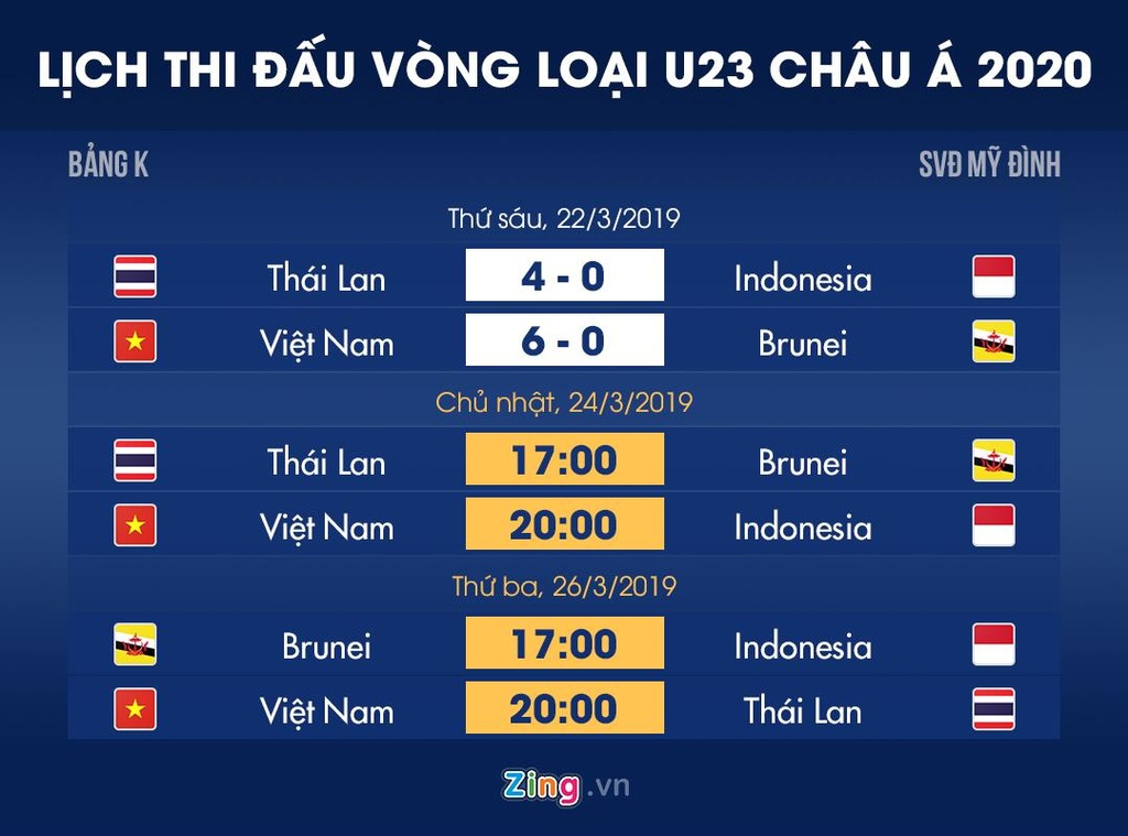U23 Viet Nam vs U23 Indonesia: Bui Tien Dung doi dien thu thach hinh anh 4