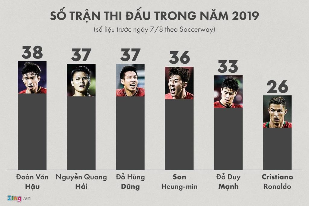 CLB Ha Noi danh bai Binh Duong anh 3