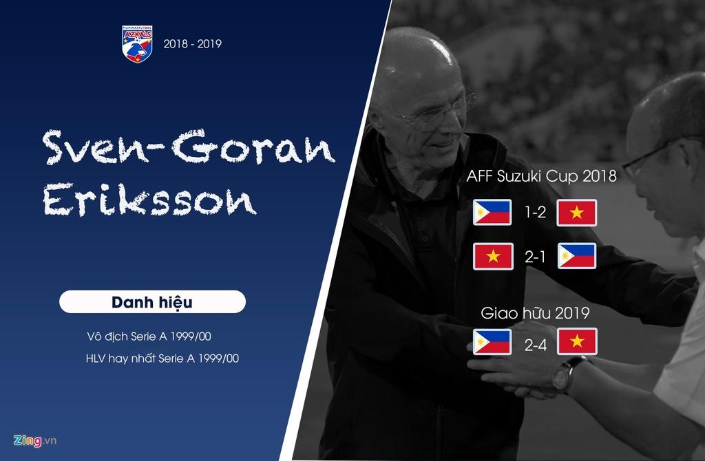 Hiddink, Eriksson va cac HLV ten tuoi bai duoi tay Park Hang-seo hinh anh 5