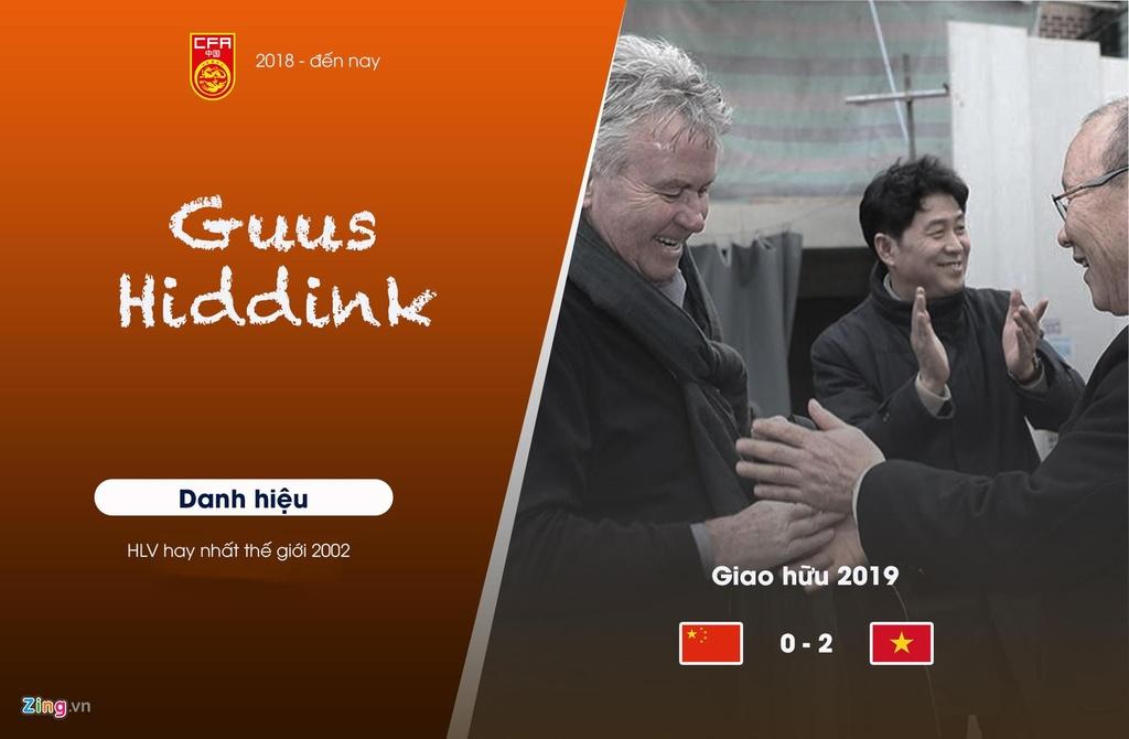 Hiddink, Eriksson va cac HLV ten tuoi bai duoi tay Park Hang-seo hinh anh 9