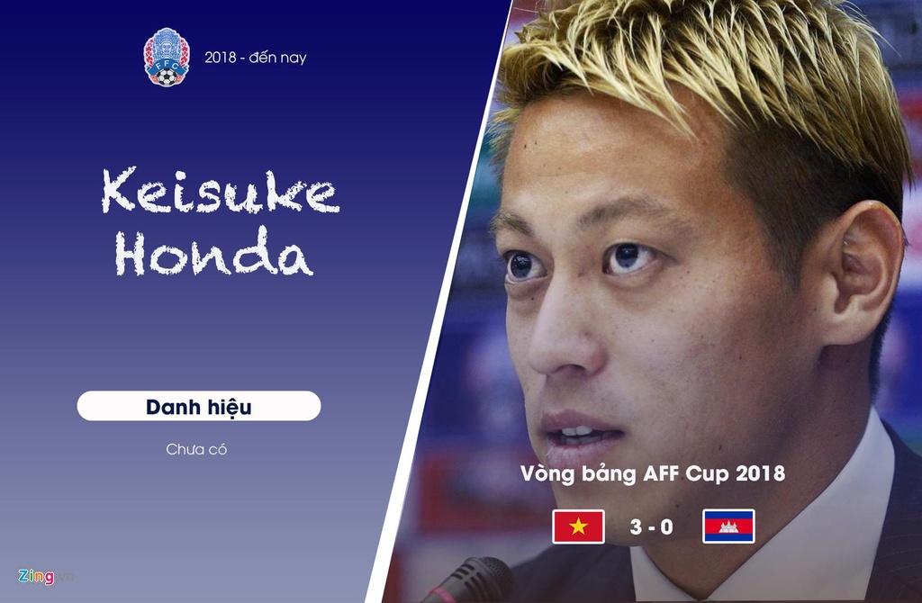 Hiddink, Eriksson va cac HLV ten tuoi bai duoi tay Park Hang-seo hinh anh 4