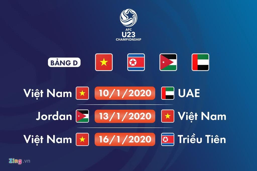 U23 Viet Nam day hy vong toi Olympic Nhat Ban hinh anh 3