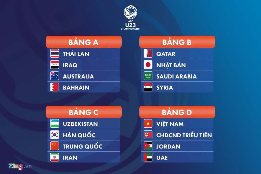 U23 Viet Nam day hy vong toi Olympic Nhat Ban hinh anh 1