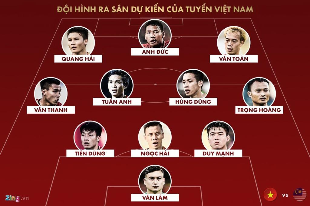 Viet Nam vs Malaysia: Day la dang cap chau A anh 4