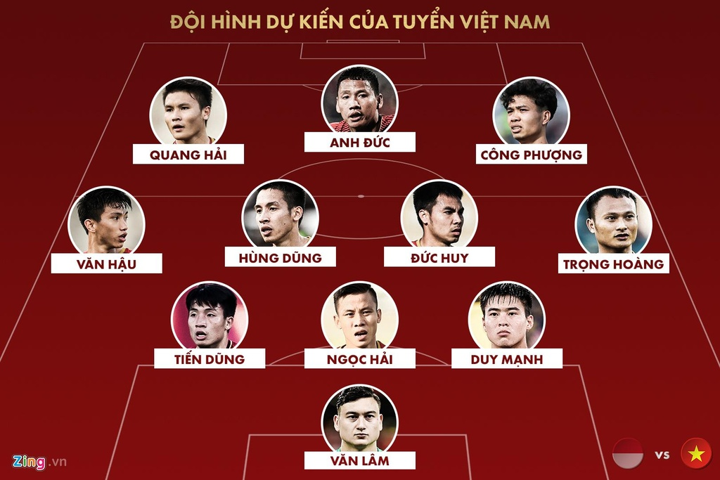Indonesia vs Viet Nam: Ai can duoc tuyen Viet Nam o Dong Nam A hinh anh 5