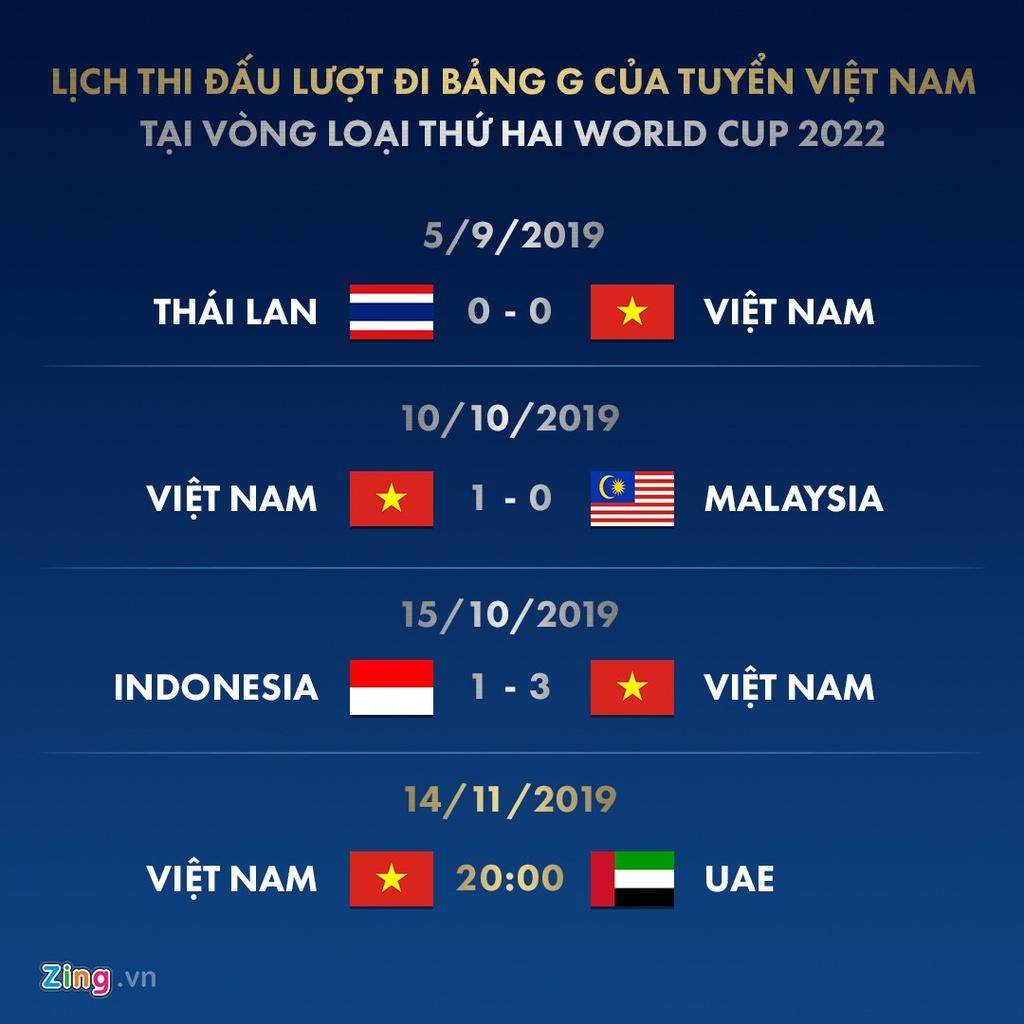 Voi HLV Park, Viet Nam se thong tri lau dai nhu Thai Lan cua Kiatisak hinh anh 5