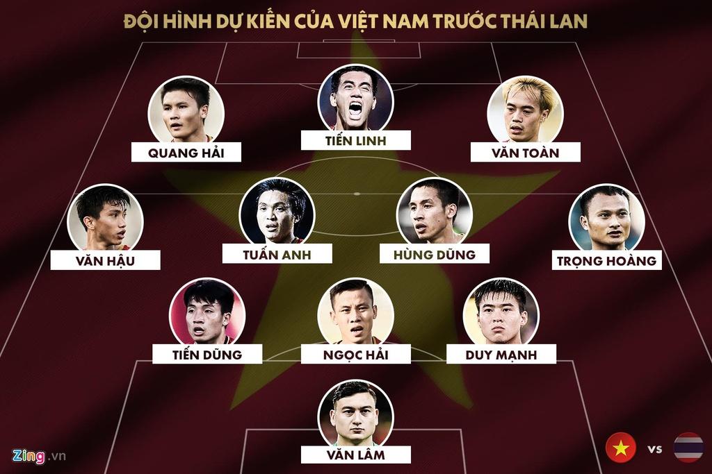 Khong thang duoc Viet Nam, Thai Lan dung mo ve World Cup hinh anh 5