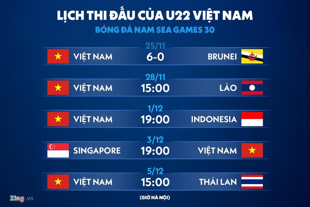 Quang Hai, Hung Dung xem U22 Viet Nam de bep Brunei hinh anh 13