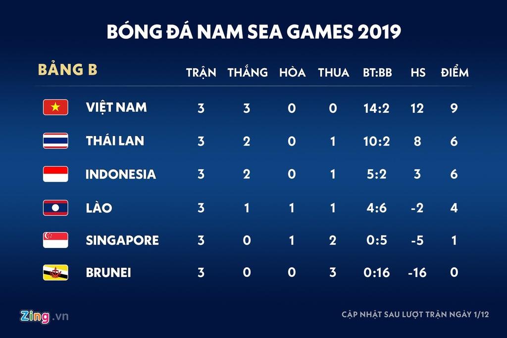 U22 Viet Nam vs U22 Singapore anh 1