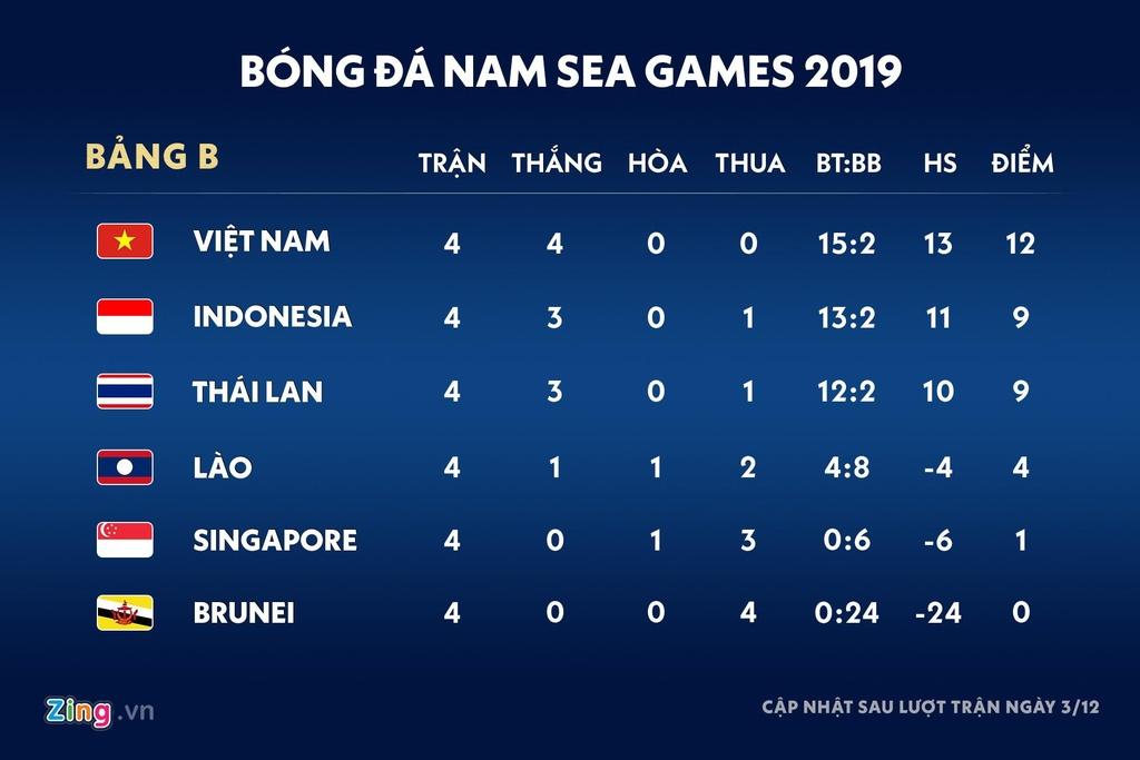 U22 Viet Nam vs U22 Thai Lan anh 4