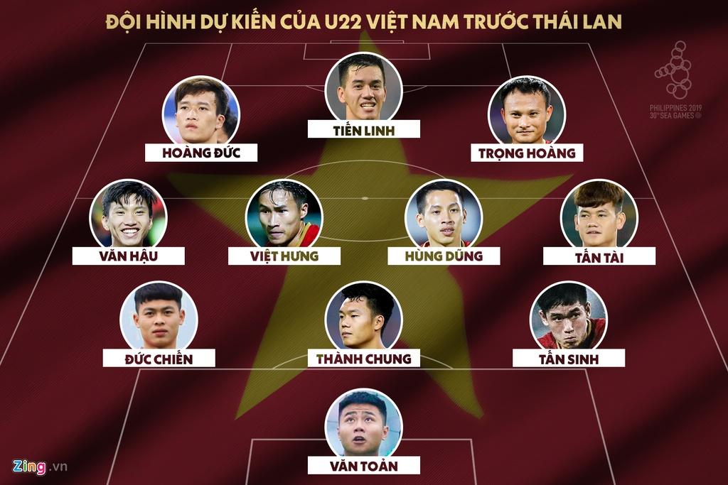 U22 Viet Nam vs Thai Lan: Nishino se thua neu mai nghi ve U23 chau A hinh anh 5