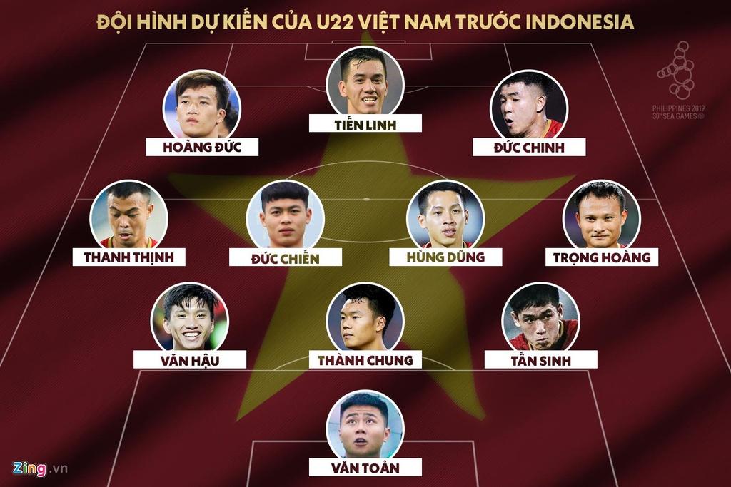 U22 Viet Nam vs Indonesia: Loi hua ve ngay chien thang hinh anh 6