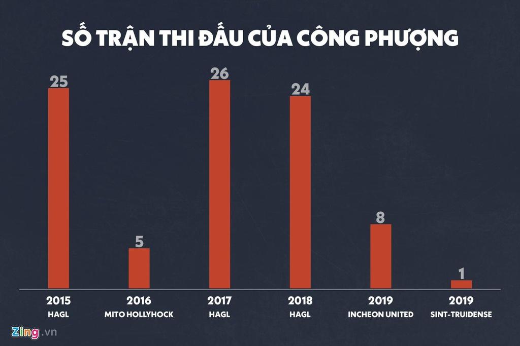 Cong Phuong Tuyen Viet Nam anh 1